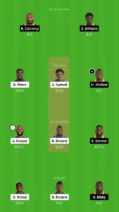 GRD v BGR Dream11 Team Prediction For Small Leagues