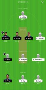 STO vs IND Dream11 Team for grand league