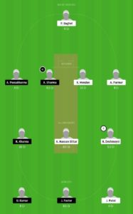 PCR vs BBCC Dream11 Team for small league