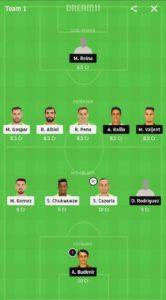vil vs mlc dream11 football team