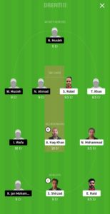 WZC vs KSS Dream11 Team for grand league