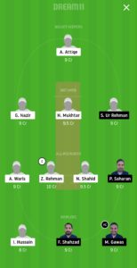 GHC vs GHG Dream11 Team for small league