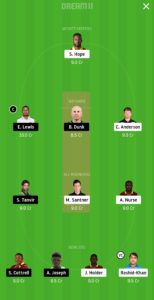 BAR vs SKN Dream11 Team for grand league