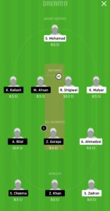 VIA vs SAL Dream11 Team for small league