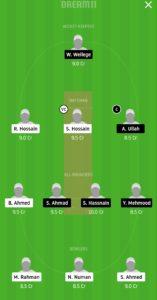 NFCC vs RYCC Dream11 Team for small league