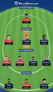 RR vs CSK Balebaazi Team For Grand League