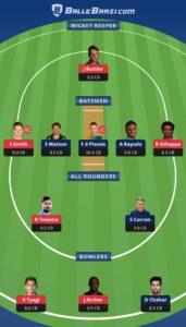 RR vs CSK Ballebazi Team for small league