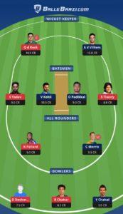 RCB vs MI Balebaazi Team For Grand League