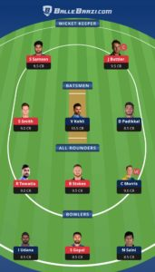 RCB vs RR Ballebaazi Team for small league