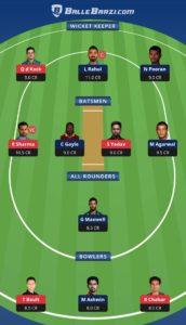 MI vs KXIP Balebaazi Team For Grand League