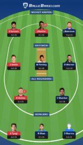 SRH vs RR Ballebaazi Team for small league