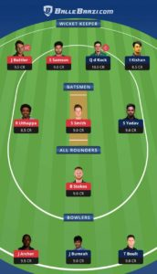 MI vs RR Balebaazi Team For Grand League