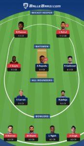 KXIP vs CSK Balebaazi Team For Grand League