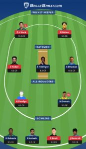 MI vs DC Ballebaazi Team for small league