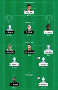 AVL VS NEW TODAY DREAM11 FOOTBALL TEAM