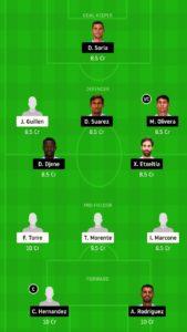 ELC VS GEF TODAY DREAM11 FOOTBALL TEAM