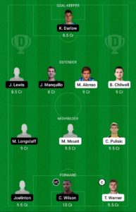 CHE VS NEW TODAY DREAM11 FOOTBALL TEAM