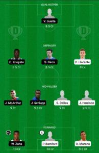 lu vs cry today dream11 football team