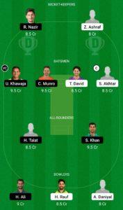 LAH vs ISL Dream11 Team For Grand League