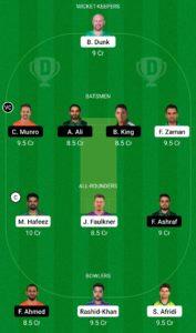 LAH vs ISL Dream11 Team For Small League