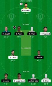 KAR vs MUL Dream11 Team For Small League