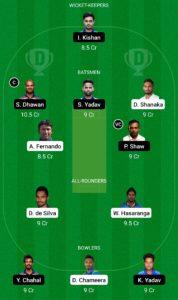 IND vs SL Dream11 Team For Small League