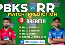 PBKS vs RR Dream11 prediction